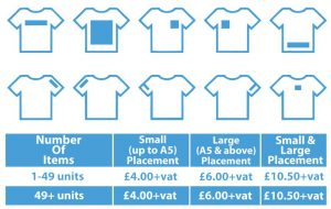 print and embroidery, local embroidery companies, local print companies. t shirts printers, local t shirt printers